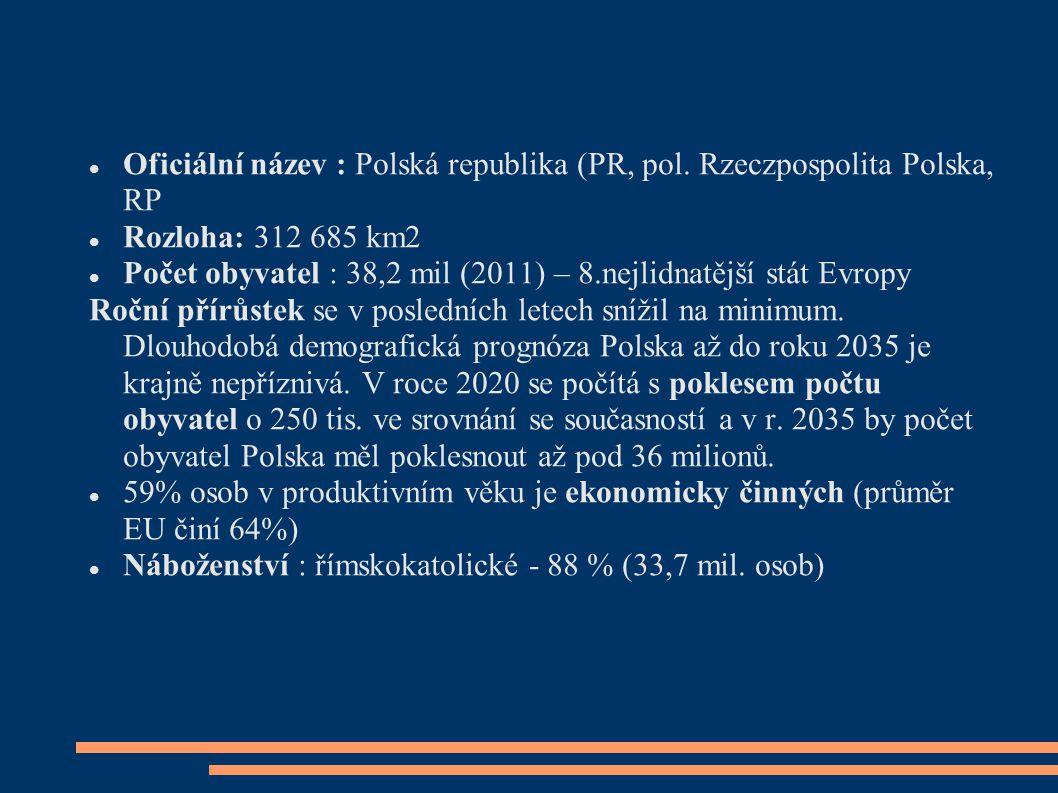Oficiální název : Polská republika (PR, pol. Rzeczpospolita Polska, RP Rozloha: 312 685 km2 Počet obyvatel : 38,2 mil (2011) – 8.nejlidnatější stát Ev