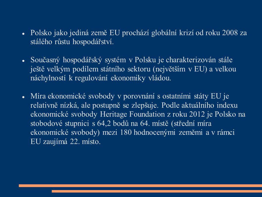 Polsko jako jediná země EU prochází globální krizí od roku 2008 za stálého růstu hospodářství. Současný hospodářský systém v Polsku je charakterizován
