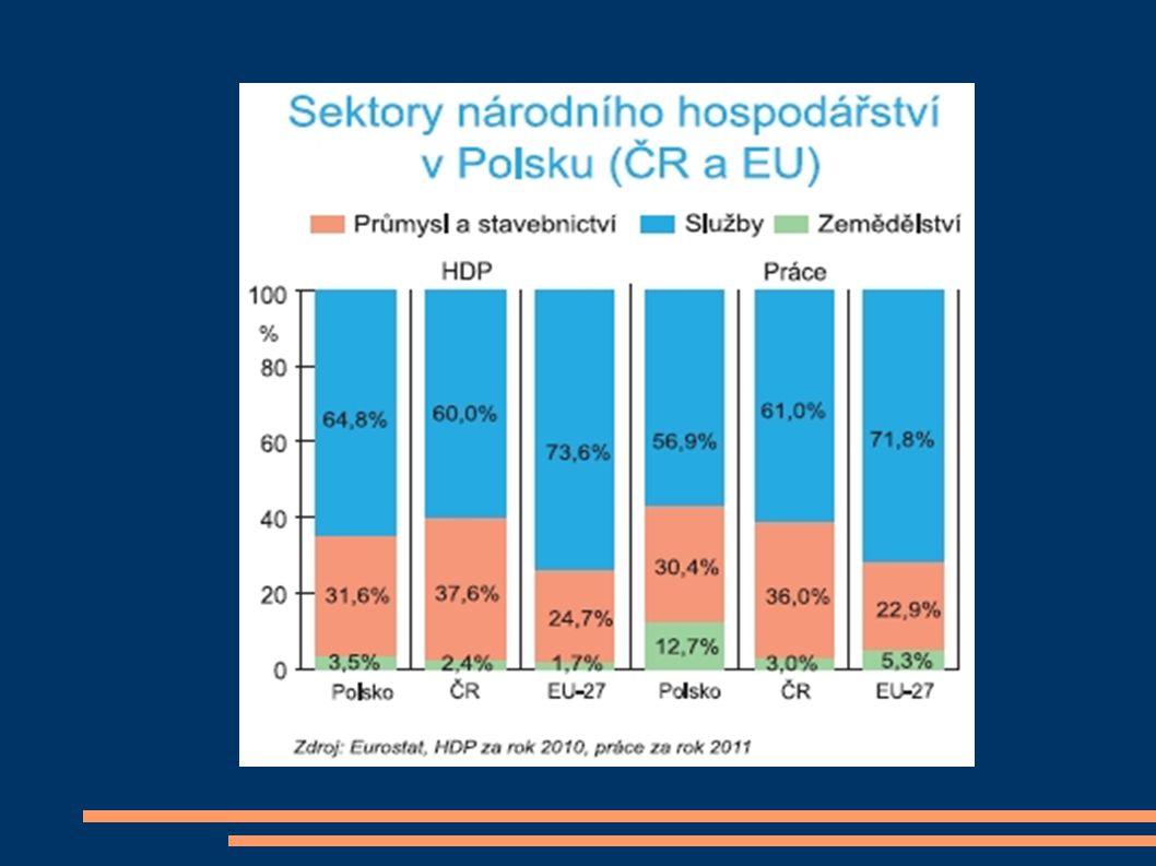 """Makroekonomický výhled Veřejný dluh země se drží těsně pod """"maastrichtskou hladinou 60 % HDP."""