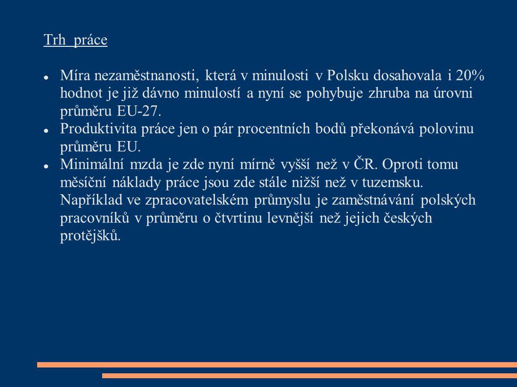 Trh práce Míra nezaměstnanosti, která v minulosti v Polsku dosahovala i 20% hodnot je již dávno minulostí a nyní se pohybuje zhruba na úrovni průměru