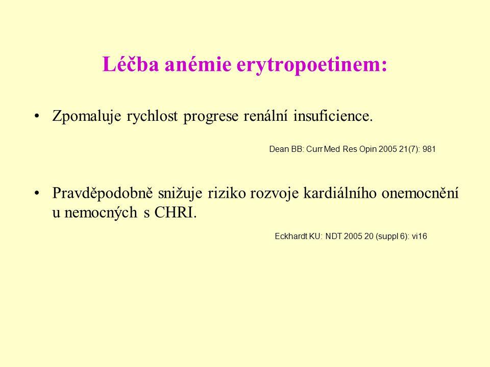 Léčba anémie erytropoetinem: Zpomaluje rychlost progrese renální insuficience. Dean BB: Curr Med Res Opin 2005 21(7): 981 Pravděpodobně snižuje riziko