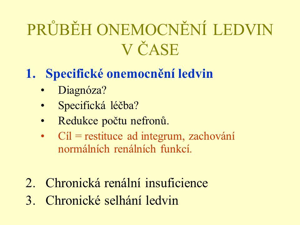 PRŮBĚH ONEMOCNĚNÍ LEDVIN V ČASE 1.Specifické onemocnění ledvin 2.Chronická renální insuficience 3.Chronické selhání ledvin Náhrada funkce ledvin Cíl = uchování kvalitního života