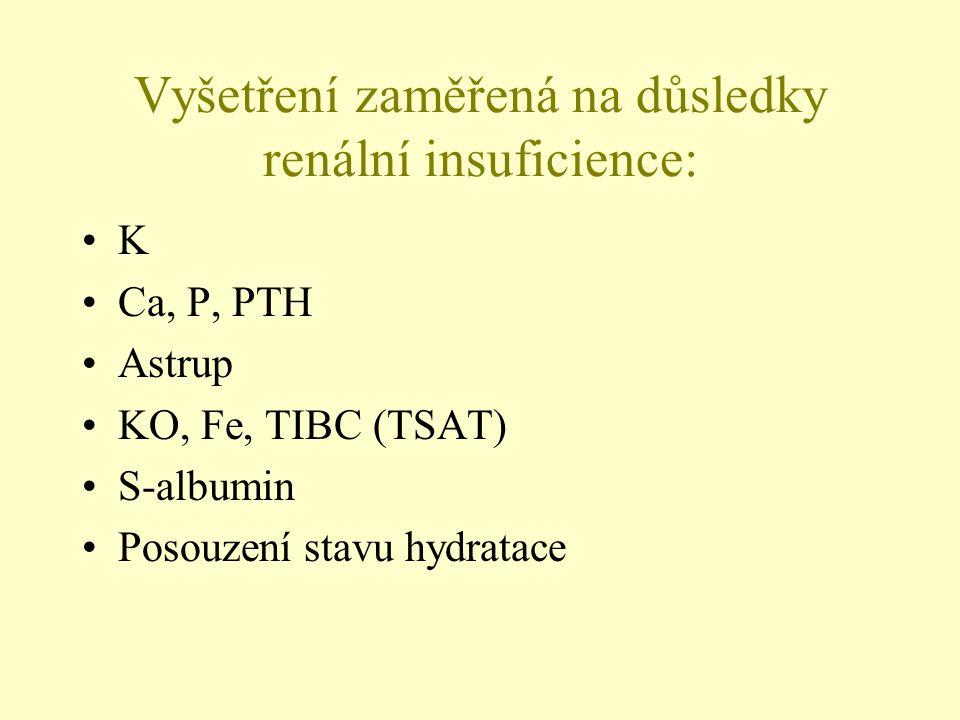 Vyšetření zaměřená na důsledky renální insuficience: K Ca, P, PTH Astrup KO, Fe, TIBC (TSAT) S-albumin Posouzení stavu hydratace