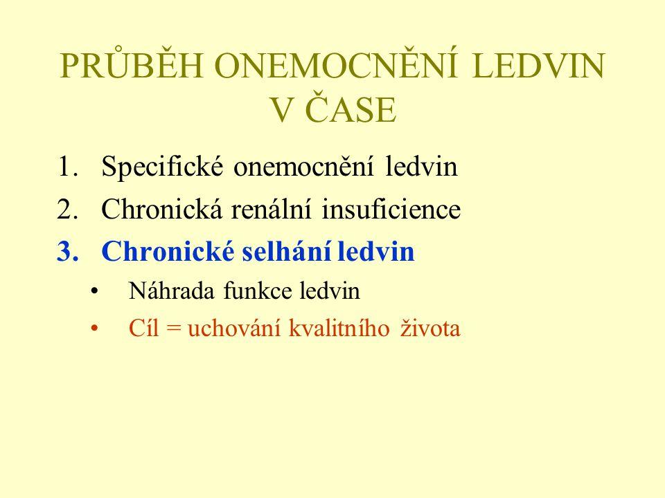 PRŮBĚH ONEMOCNĚNÍ LEDVIN V ČASE 1.Specifické onemocnění ledvin 2.Chronická renální insuficience 3.Chronické selhání ledvin Náhrada funkce ledvin Cíl =