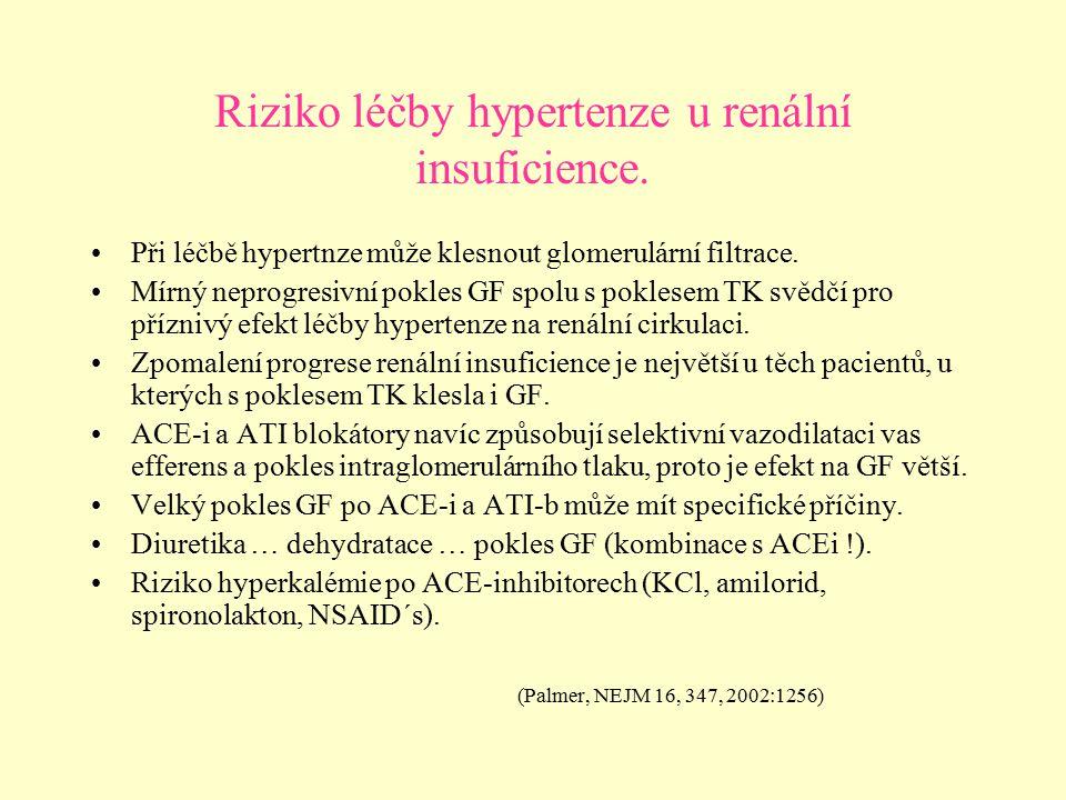 Riziko léčby hypertenze u renální insuficience. Při léčbě hypertnze může klesnout glomerulární filtrace. Mírný neprogresivní pokles GF spolu s poklese