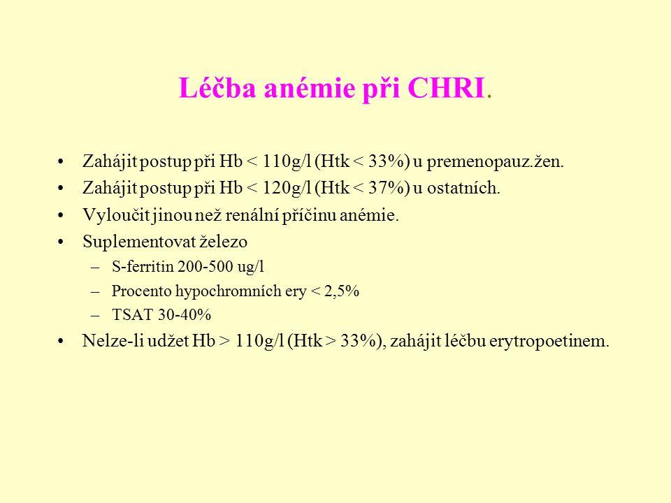 Léčba anémie při CHRI. Zahájit postup při Hb < 110g/l (Htk < 33%) u premenopauz.žen. Zahájit postup při Hb < 120g/l (Htk < 37%) u ostatních. Vyloučit