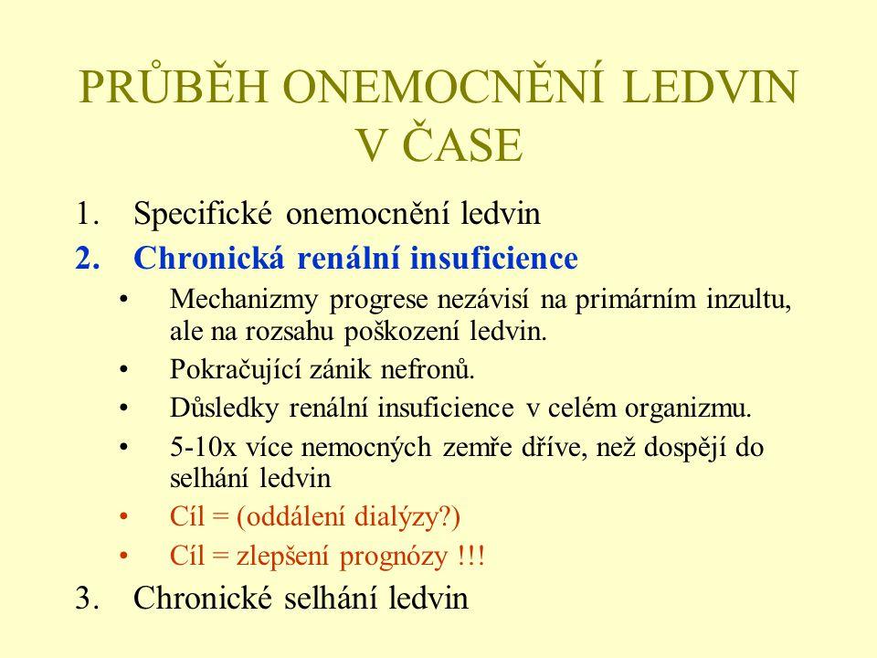 PRŮBĚH ONEMOCNĚNÍ LEDVIN V ČASE 1.Specifické onemocnění ledvin 2.Chronická renální insuficience Mechanizmy progrese nezávisí na primárním inzultu, ale
