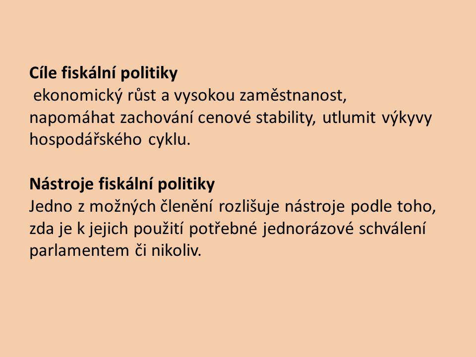 Cíle fiskální politiky ekonomický růst a vysokou zaměstnanost, napomáhat zachování cenové stability, utlumit výkyvy hospodářského cyklu. Nástroje fisk