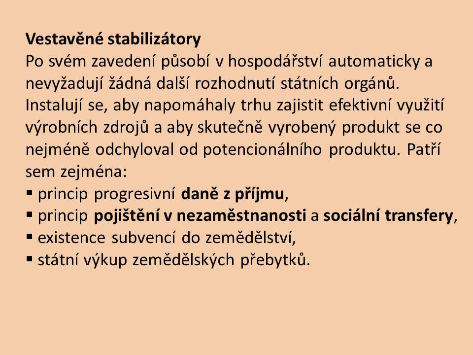 Vestavěné stabilizátory Po svém zavedení působí v hospodářství automaticky a nevyžadují žádná další rozhodnutí státních orgánů. Instalují se, aby napo