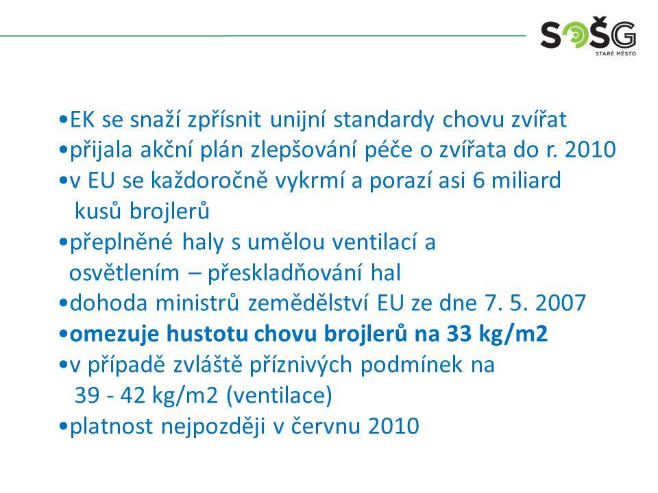 EK se snaží zpřísnit unijní standardy chovu zvířat přijala akční plán zlepšování péče o zvířata do r.