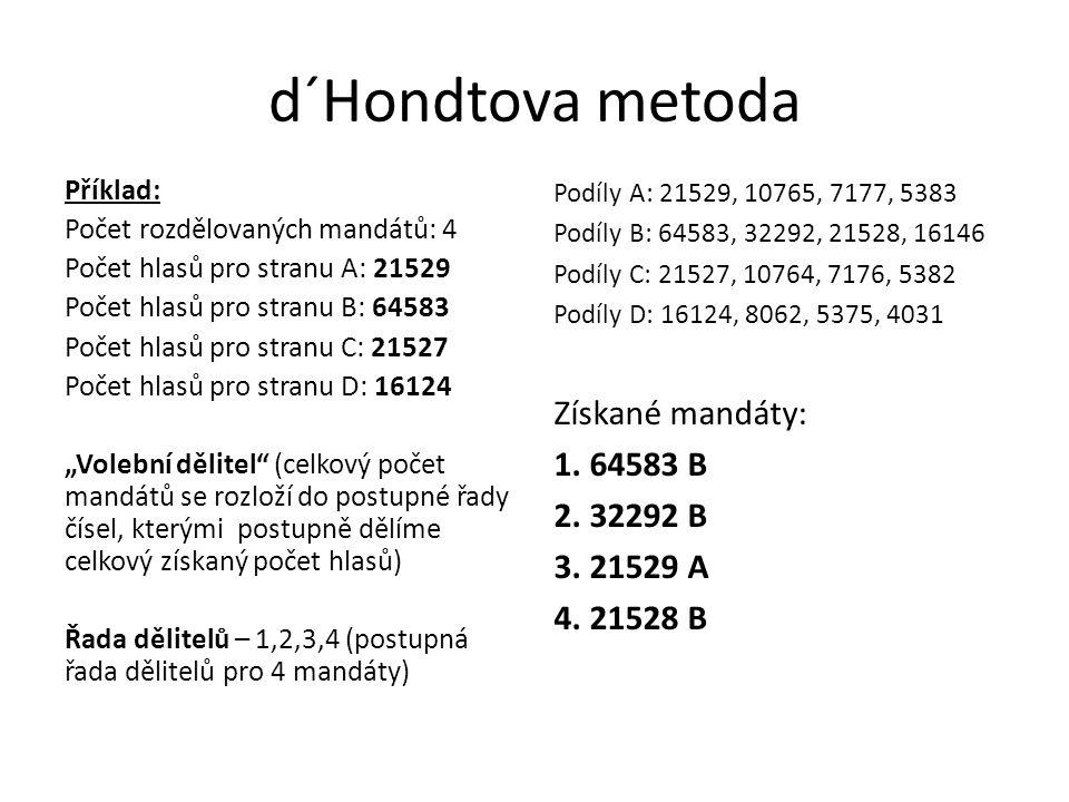 d´Hondtova metoda Příklad: Počet rozdělovaných mandátů: 4 Počet hlasů pro stranu A: 21529 Počet hlasů pro stranu B: 64583 Počet hlasů pro stranu C: 21