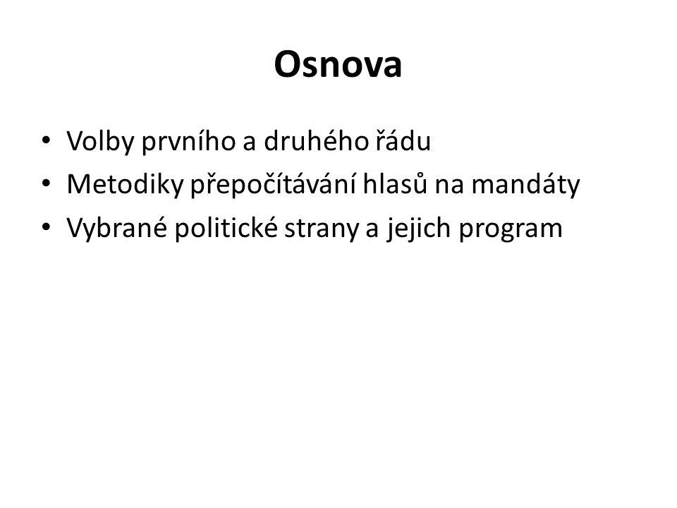 Osnova Volby prvního a druhého řádu Metodiky přepočítávání hlasů na mandáty Vybrané politické strany a jejich program