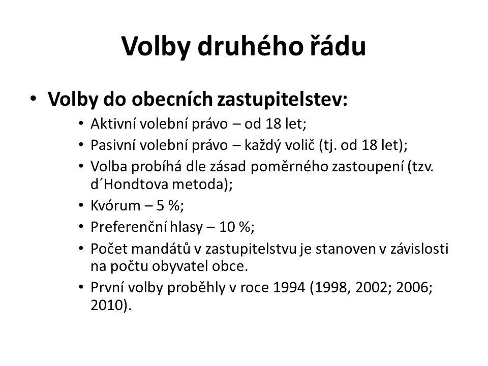 Politické strany v parlamentních volbách 2010 KSČM KDU-ČSL ODS ČSSD Strana zelených Česká strana pirátská Věci veřejné Atd.