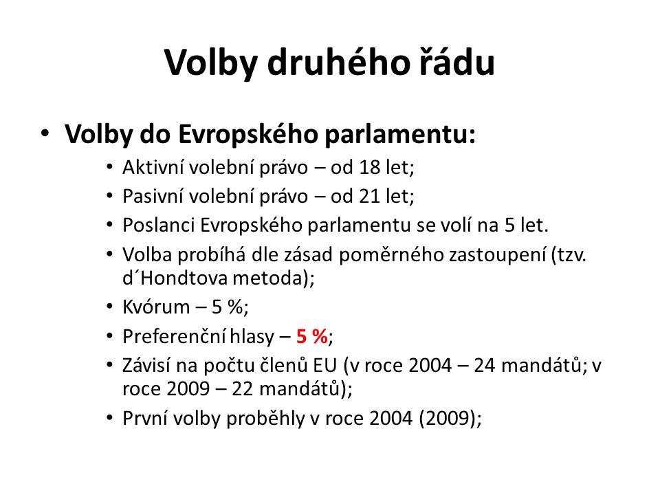 Volby druhého řádu Volby do Evropského parlamentu: Aktivní volební právo – od 18 let; Pasivní volební právo – od 21 let; Poslanci Evropského parlament