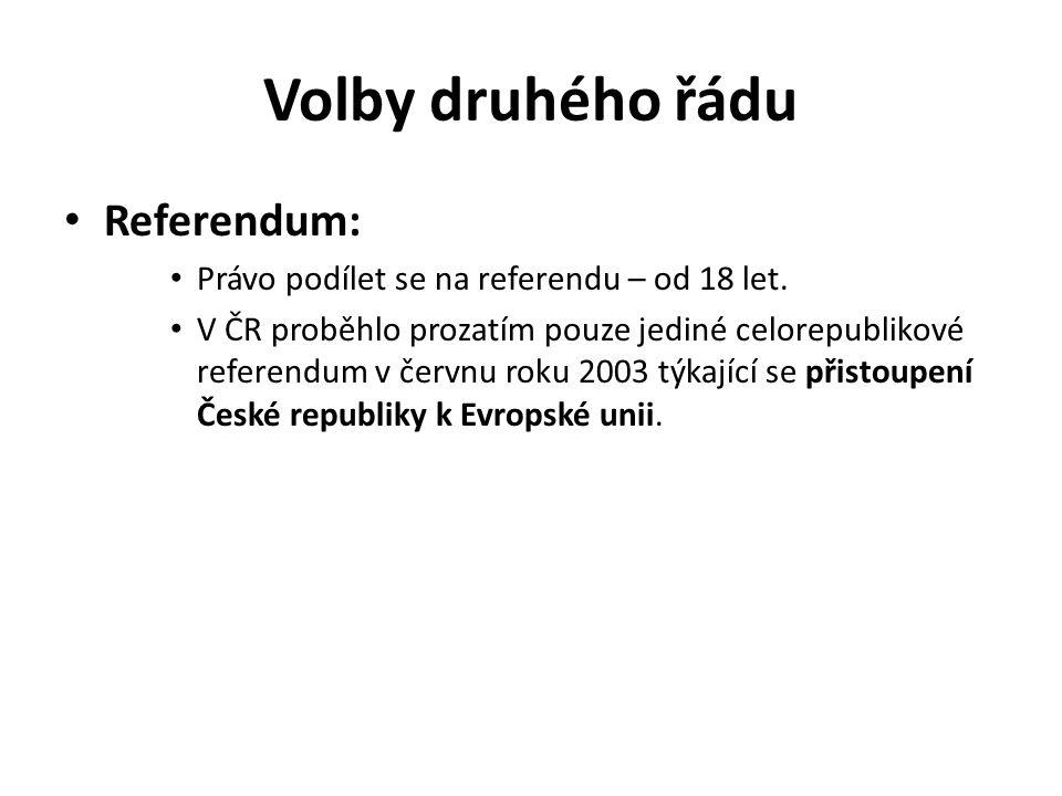 Volby druhého řádu Referendum: Právo podílet se na referendu – od 18 let. V ČR proběhlo prozatím pouze jediné celorepublikové referendum v červnu roku