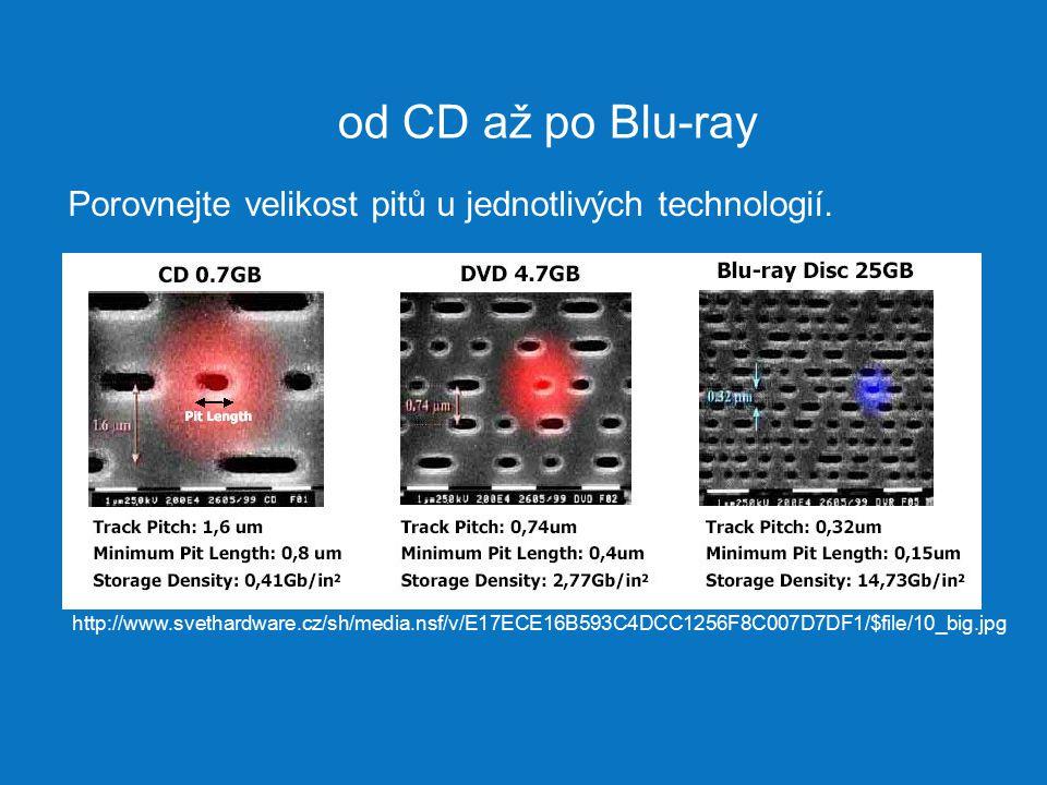 od CD až po Blu-ray http://www.svethardware.cz/sh/media.nsf/v/E17ECE16B593C4DCC1256F8C007D7DF1/$file/10_big.jpg Porovnejte velikost pitů u jednotlivých technologií.