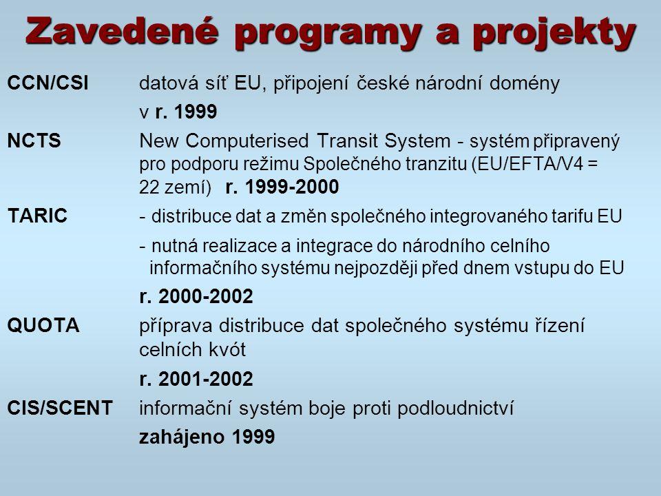Zavedené programy a projekty CCN/CSIdatová síť EU, připojení české národní domény v r. 1999 NCTSNew Computerised Transit System - systém připravený pr