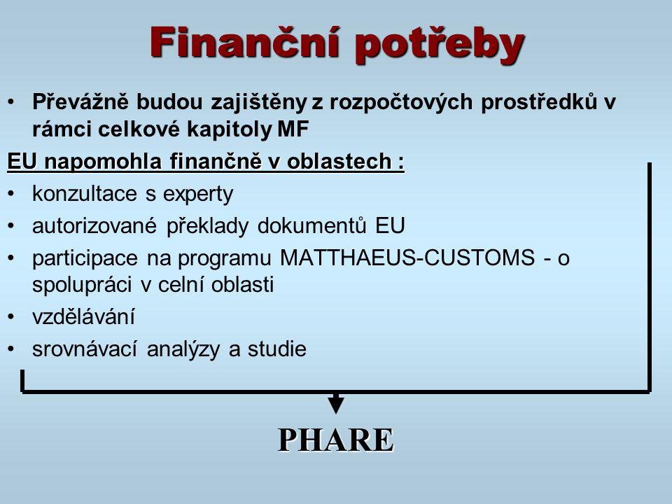 Finanční potřeby Převážně budou zajištěny z rozpočtových prostředků v rámci celkové kapitoly MF EU napomohla finančně v oblastech : konzultace s experty autorizované překlady dokumentů EU participace na programu MATTHAEUS-CUSTOMS - o spolupráci v celní oblasti vzdělávání srovnávací analýzy a studiePHARE