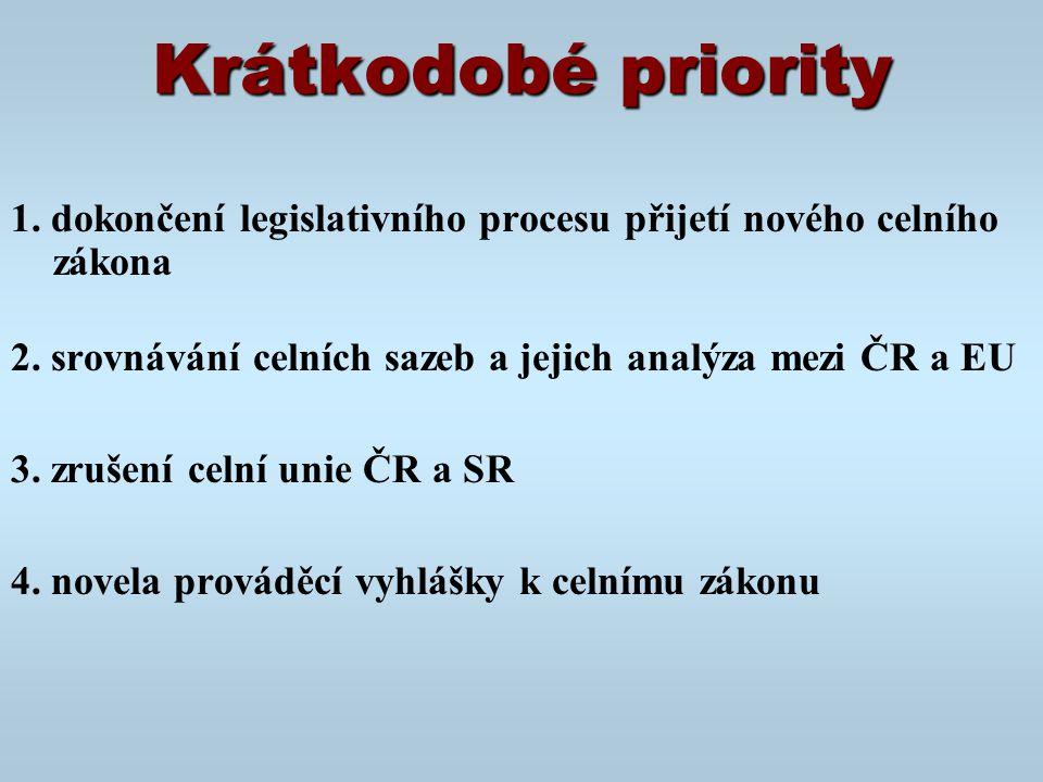 Krátkodobé priority 1. dokončení legislativního procesu přijetí nového celního zákona 2. srovnávání celních sazeb a jejich analýza mezi ČR a EU 3. zru