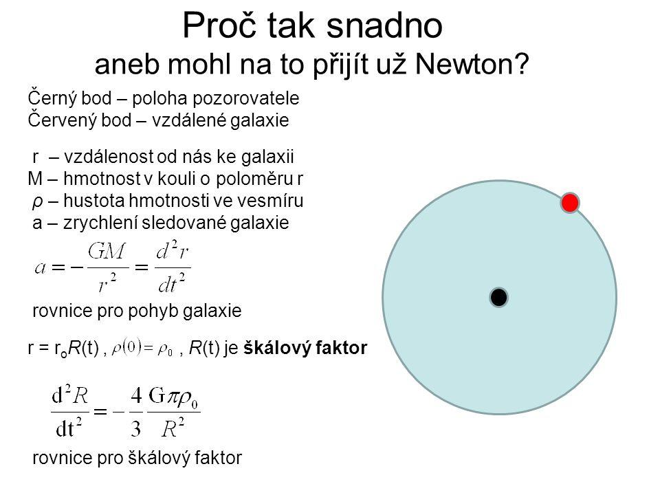 Proč tak snadno aneb mohl na to přijít už Newton.