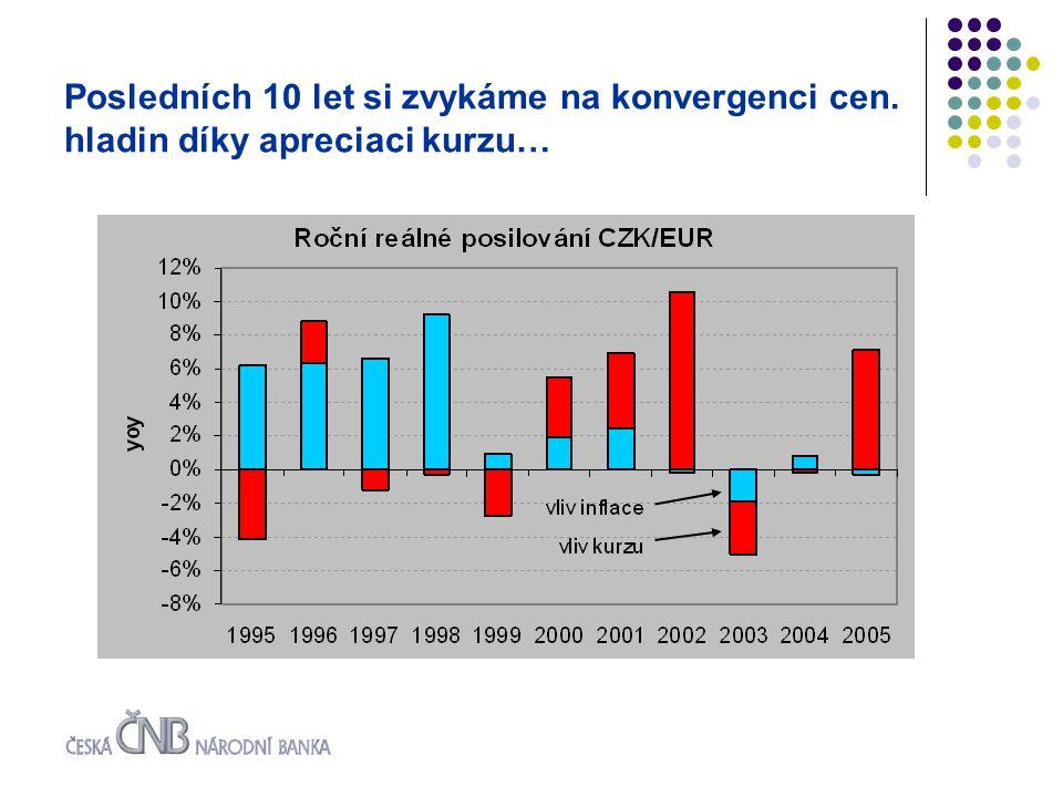 Posledních 10 let si zvykáme na konvergenci cen. hladin díky apreciaci kurzu…