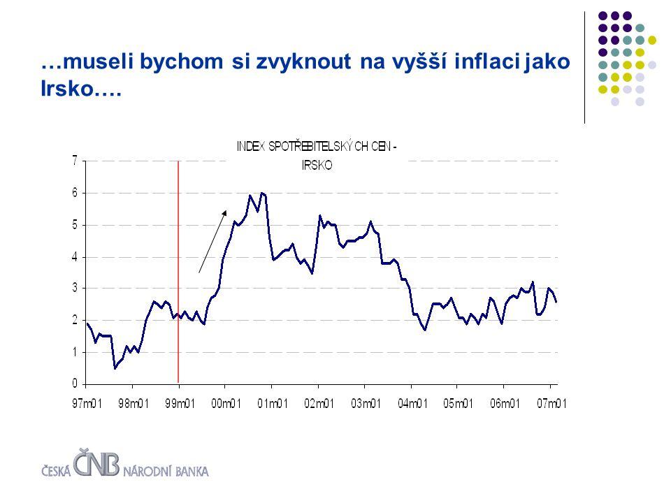 …museli bychom si zvyknout na vyšší inflaci jako Irsko….