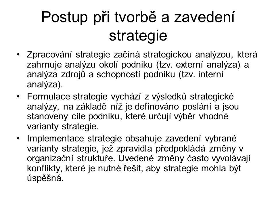 Postup při tvorbě a zavedení strategie Zpracování strategie začíná strategickou analýzou, která zahrnuje analýzu okolí podniku (tzv. externí analýza)