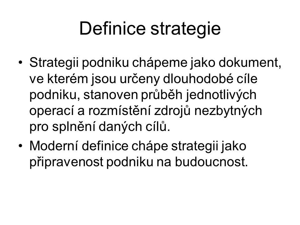 Definice strategie Strategii podniku chápeme jako dokument, ve kterém jsou určeny dlouhodobé cíle podniku, stanoven průběh jednotlivých operací a rozm