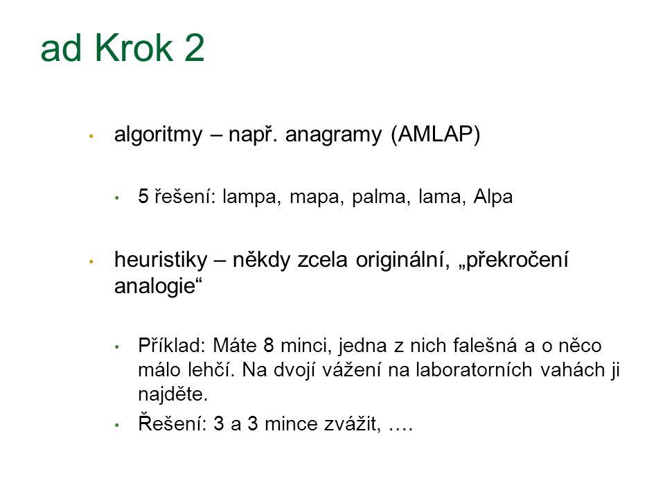 """ad Krok 2 algoritmy – např. anagramy (AMLAP) 5 řešení: lampa, mapa, palma, lama, Alpa heuristiky – někdy zcela originální, """"překročení analogie"""" Příkl"""