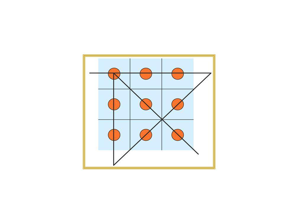 generování řešení – překonání funkční fixace jen obvyklé užití a postupy Faktory ovlivňující řešení problémů