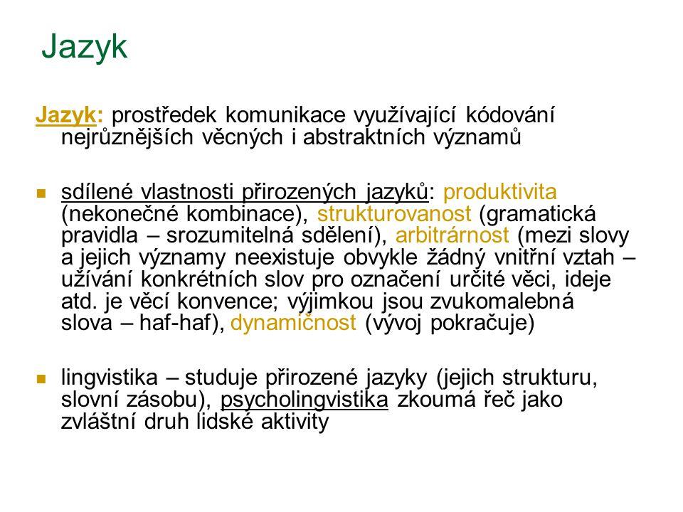 Jazyk: prostředek komunikace využívající kódování nejrůznějších věcných i abstraktních významů sdílené vlastnosti přirozených jazyků: produktivita (ne
