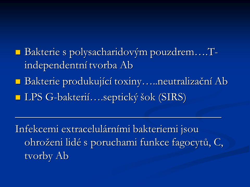 Bakterie s polysacharidovým pouzdrem….T- independentní tvorba Ab Bakterie s polysacharidovým pouzdrem….T- independentní tvorba Ab Bakterie produkující toxiny…..neutralizační Ab Bakterie produkující toxiny…..neutralizační Ab LPS G-bakterií….septický šok (SIRS) LPS G-bakterií….septický šok (SIRS)_____________________________________ Infekcemi extracelulárními bakteriemi jsou ohroženi lidé s poruchami funkce fagocytů, C, tvorby Ab