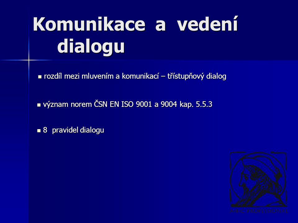 Komunikace a vedení dialogu rozdíl mezi mluvením a komunikací – třístupňový dialog rozdíl mezi mluvením a komunikací – třístupňový dialog význam norem ČSN EN ISO 9001 a 9004 kap.