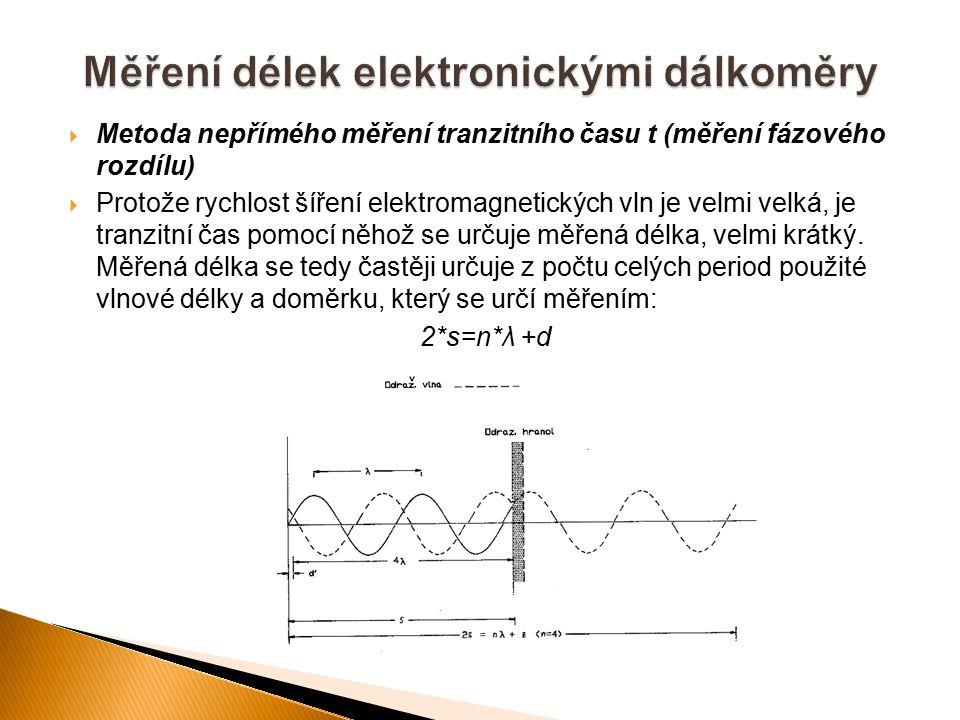  Metoda nepřímého měření tranzitního času t (měření fázového rozdílu)  Protože rychlost šíření elektromagnetických vln je velmi velká, je tranzitní čas pomocí něhož se určuje měřená délka, velmi krátký.