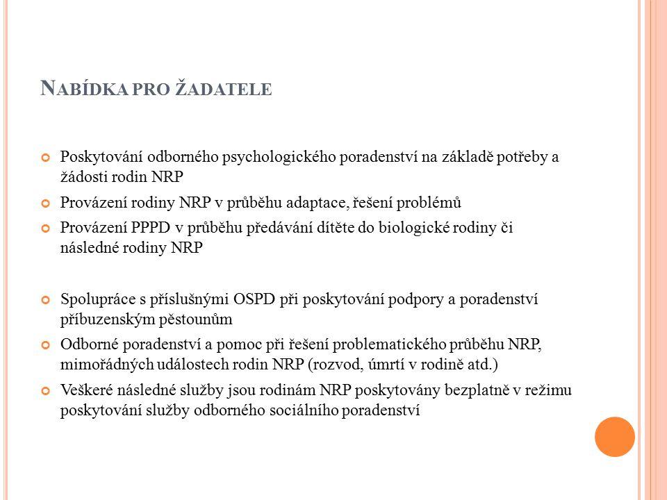 N ABÍDKA PRO ŽADATELE Poskytování odborného psychologického poradenství na základě potřeby a žádosti rodin NRP Provázení rodiny NRP v průběhu adaptace