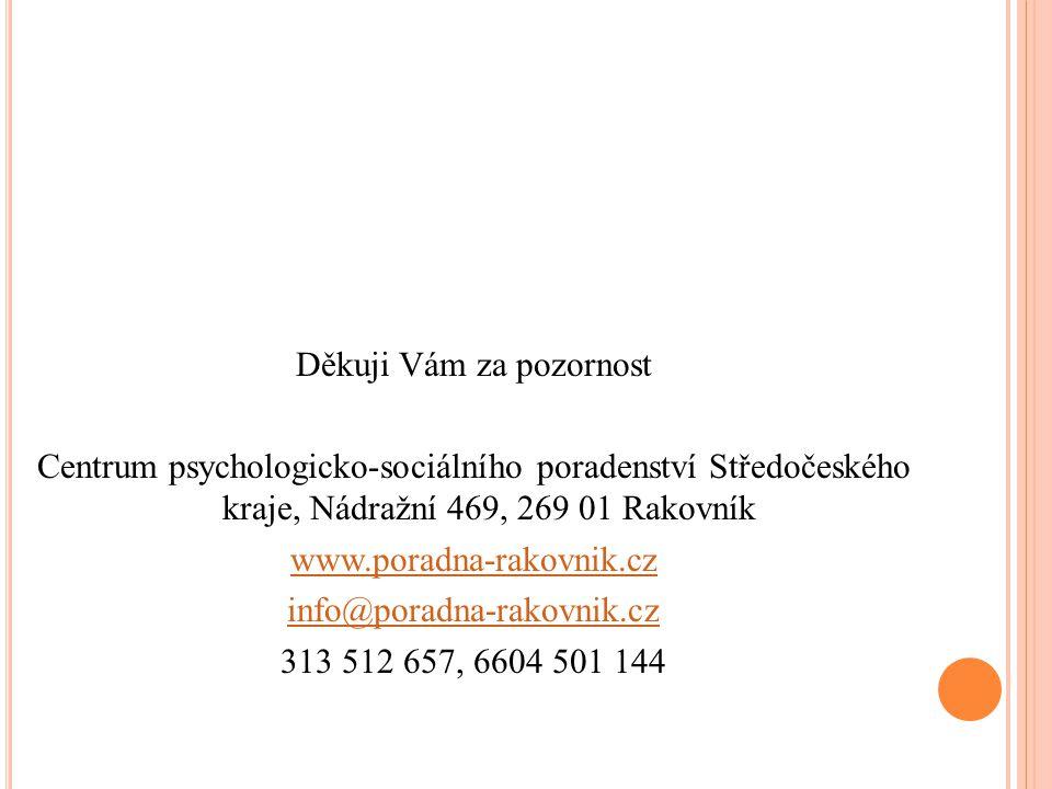 Děkuji Vám za pozornost Centrum psychologicko-sociálního poradenství Středočeského kraje, Nádražní 469, 269 01 Rakovník www.poradna-rakovnik.cz info@p