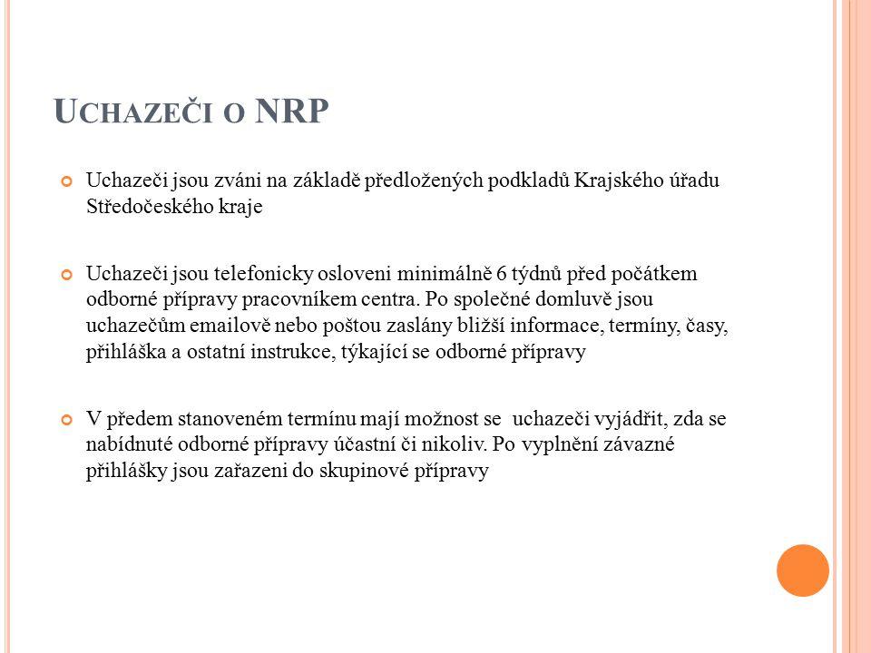 U CHAZEČI O NRP Uchazeči jsou zváni na základě předložených podkladů Krajského úřadu Středočeského kraje Uchazeči jsou telefonicky osloveni minimálně