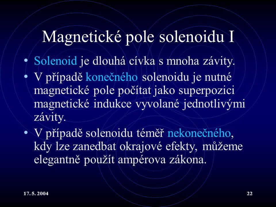 17.5. 200422 Magnetické pole solenoidu I Solenoid je dlouhá cívka s mnoha závity.