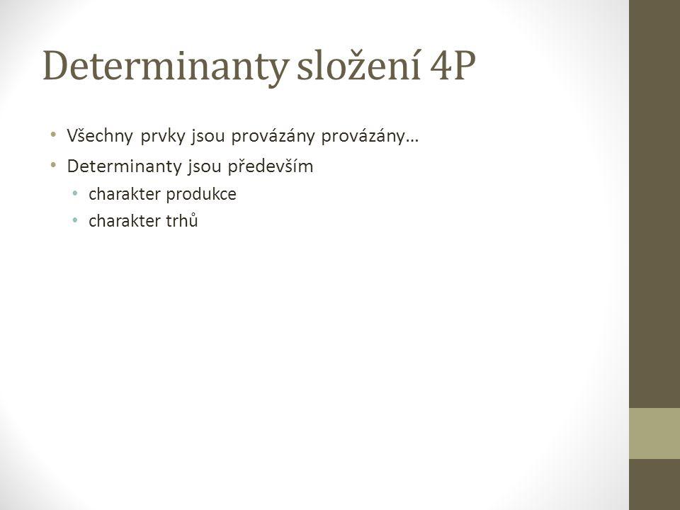 Determinanty složení 4P Všechny prvky jsou provázány provázány… Determinanty jsou především charakter produkce charakter trhů
