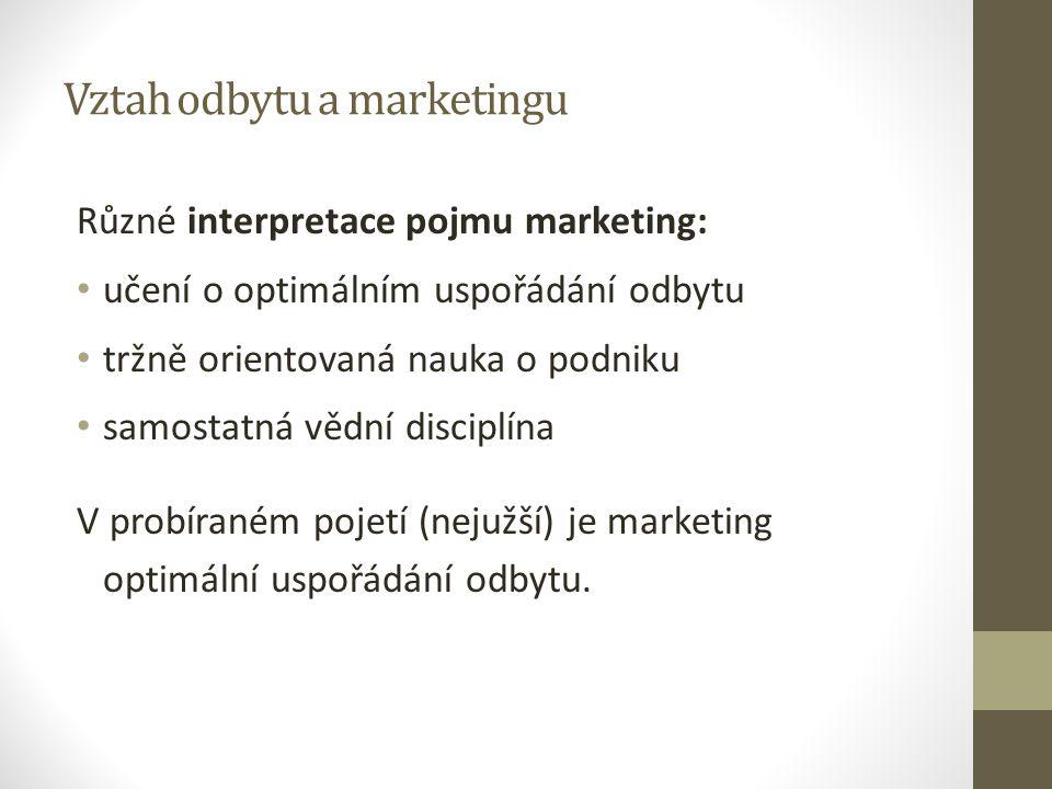 Vztah odbytu a marketingu Různé interpretace pojmu marketing: učení o optimálním uspořádání odbytu tržně orientovaná nauka o podniku samostatná vědní