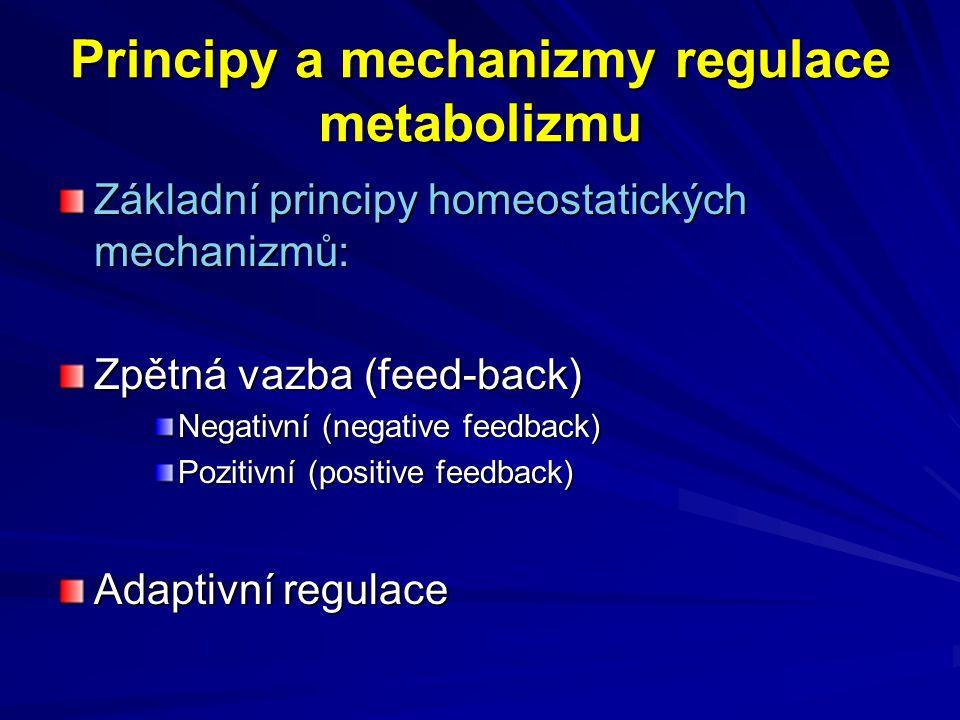Principy a mechanizmy regulace metabolizmu Základní principy homeostatických mechanizmů: Zpětná vazba (feed-back) Negativní (negative feedback) Poziti