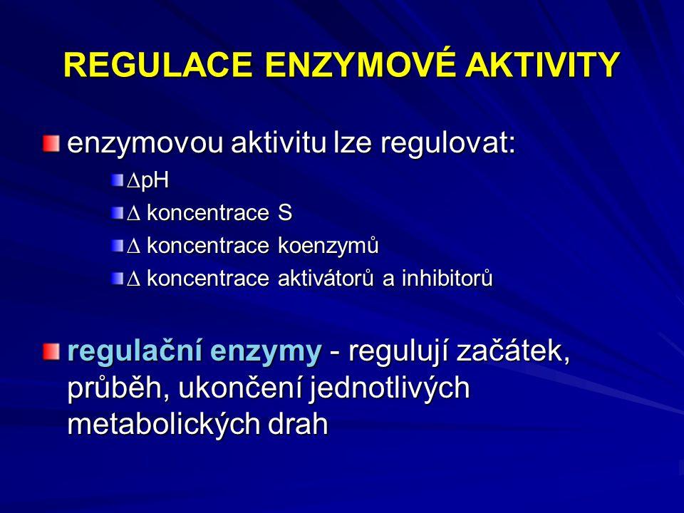 REGULACE ENZYMOVÉ AKTIVITY enzymovou aktivitu lze regulovat:  pH  koncentrace S  koncentrace koenzymů  koncentrace aktivátorů a inhibitorů regulač