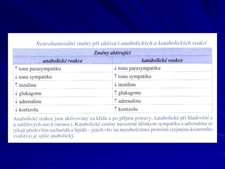 METABOLICKÁ (INTRACELULÁRNÍ) REGULACE pro regulace není možné využívat změny p a T, tak jako u chemických reakcí  možnost pouze ovlivňování účinnosti biokatalyzátorů = enzymů  Regulace E a = hlavní nástroj regulace metabolizmu enzymová regulace - spočívá v: ovlivnění aktivity enzymů ovlivnění biosyntézy enzymů ovlivnění degradace enzym kompartmentace buňky