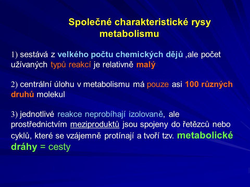 Společné charakteristické rysy metabolismu 1) sestává z velkého počtu chemických dějů,ale počet užívaných typů reakcí je relativně malý 2) centrální ú