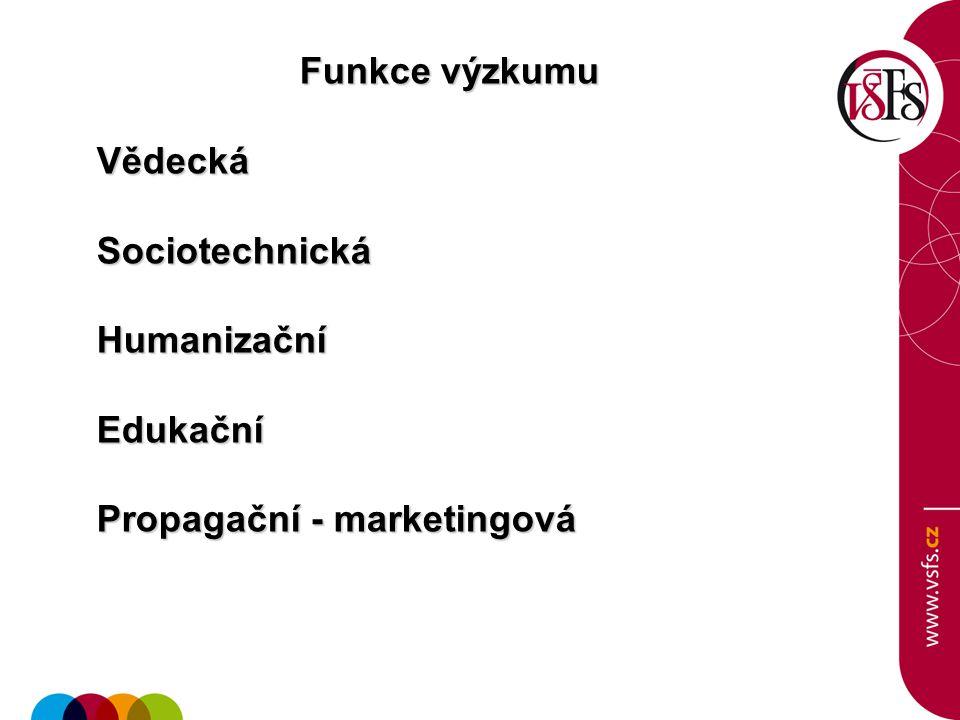 Funkce výzkumu VědeckáSociotechnickáHumanizačníEdukační Propagační - marketingová