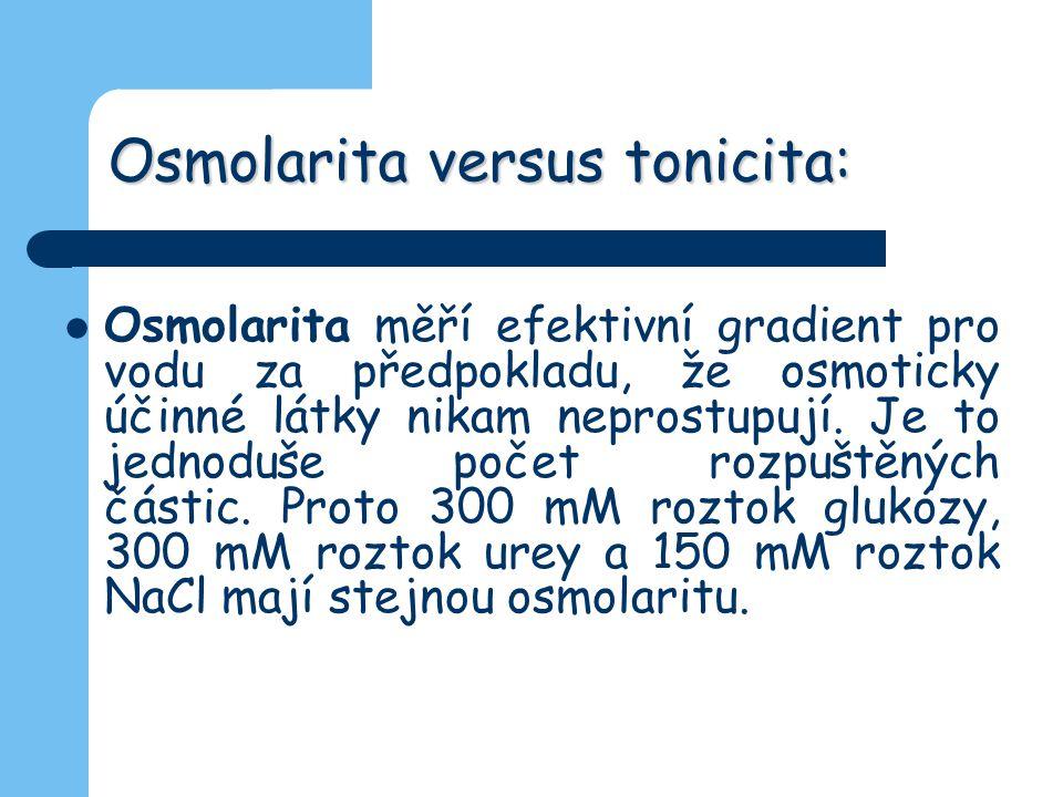 Osmolarita versus tonicita: Osmolarita měří efektivní gradient pro vodu za předpokladu, že osmoticky účinné látky nikam neprostupují. Je to jednoduše