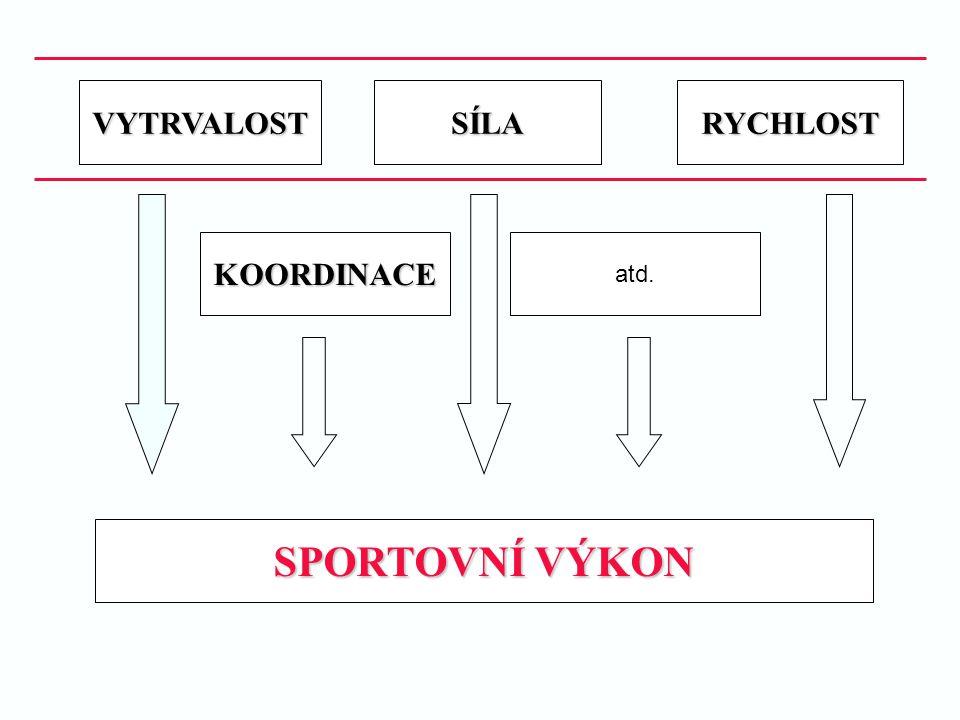METODY ZVYŠUJÍCÍ AEROBNÍ VÝKON : normobarická hypoxie (dusíkový stan) X : EPO – CERA : krevní doping