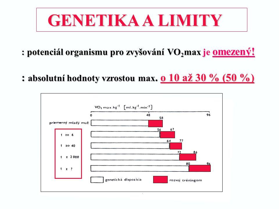 GENETIKA A LIMITY GENETIKA A LIMITY : potenciál organismu pro zvyšování VO 2 max je omezený! : absolutní hodnoty vzrostou max. o 10 až 30 % (50 %)