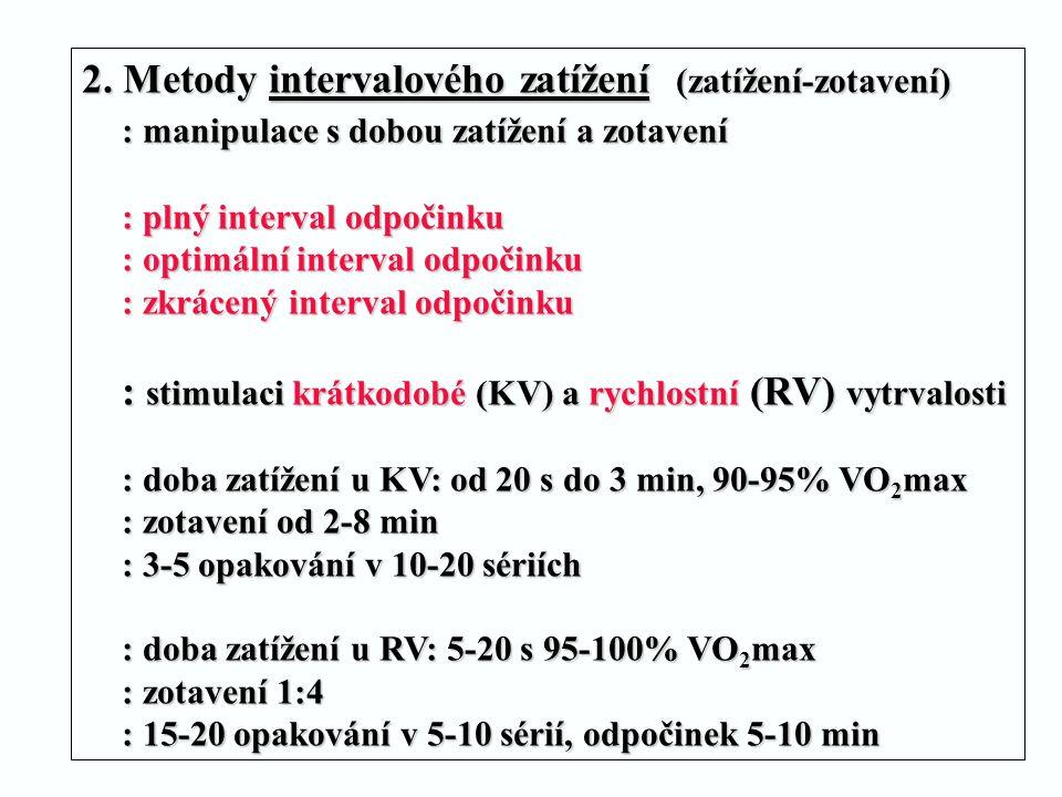 2. Metody intervalového zatížení (zatížení-zotavení) : manipulace s dobou zatížení a zotavení : plný interval odpočinku : optimální interval odpočinku