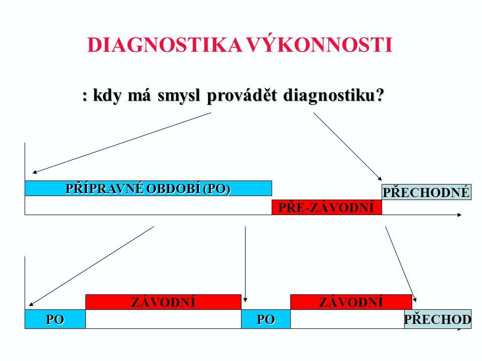 DIAGNOSTIKA VÝKONNOSTI PŘÍPRAVNÉ OBDOBÍ (PO) PŘE-ZÁVODNÍ PŘECHODNÉ : kdy má smysl provádět diagnostiku? PO ZÁVODNÍ PŘECHOD PO ZÁVODNÍ